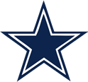 Dallas Cowboys' Logo