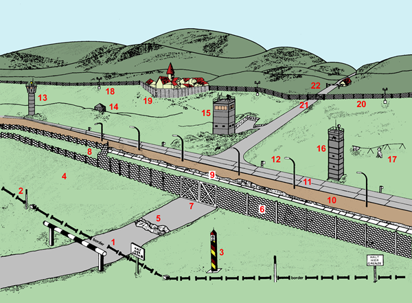 Click here for a larger view of the East German Border Fortification System