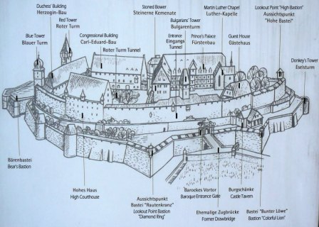Diagram of the Coburg Fortress